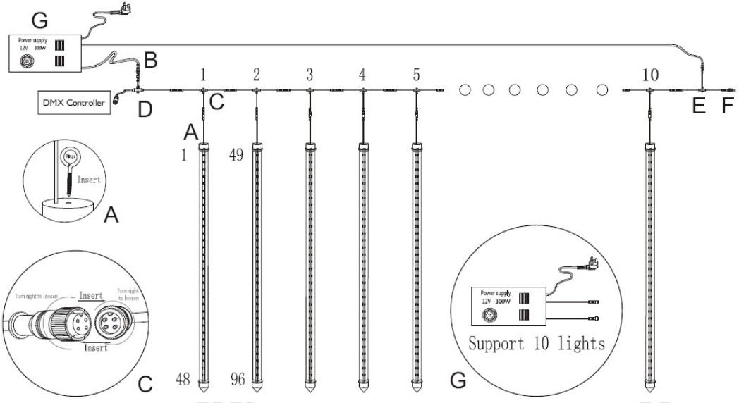 DMX LED 3D Tube - DMX Lighting - Global Leading Lighting and